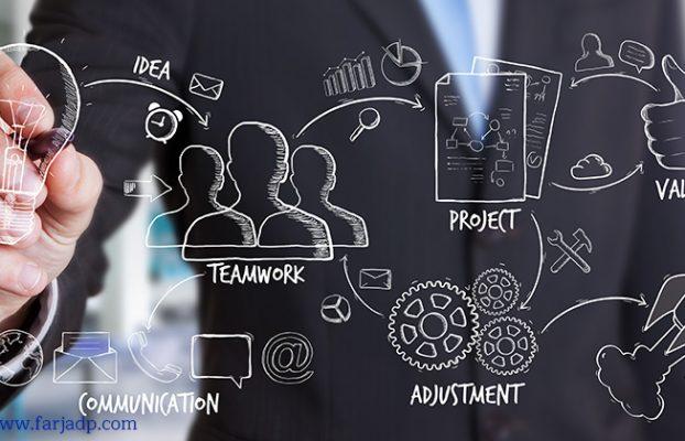 مدل کسب و کار aggregator یا تجمیعی چیست؟
