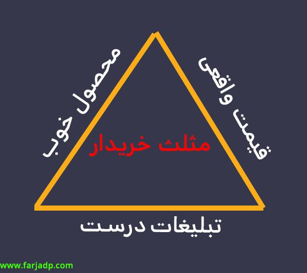 مثلث خریدار